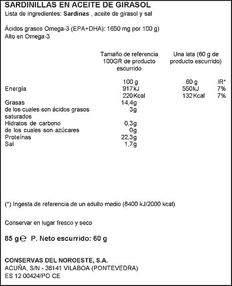 Cabo de Peñas Sardinillas en Aceite de Girasol - 85 g: Amazon.es: Amazon Pantry
