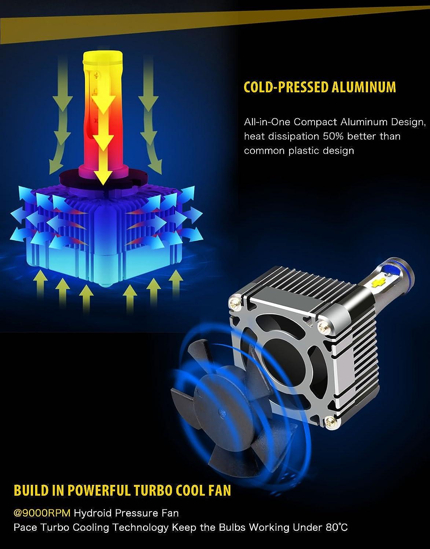 lasfit D2S D2R D4S D4R LED bombillas para faros delanteros kit-high/bajo haz 72 W/Set 7600lm/Set 6000 K white-1 X par (2pcs): Amazon.es: Coche y moto