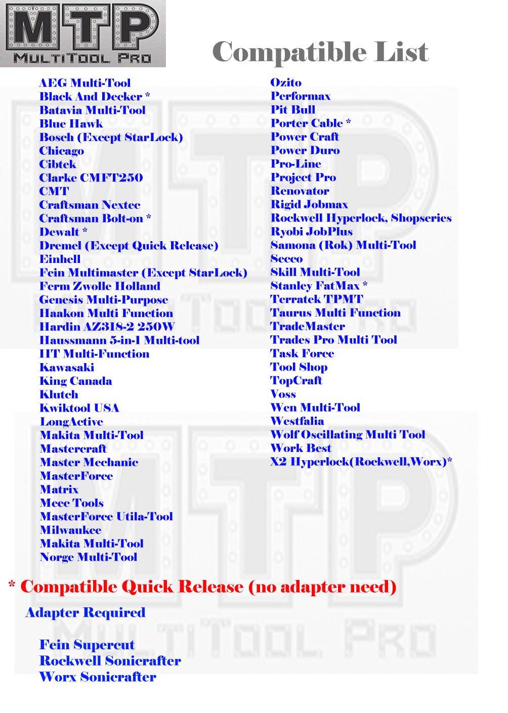 Amazon.com: MTP ? 30 Pcs Blades/Sanding Kit Standard Quick ...