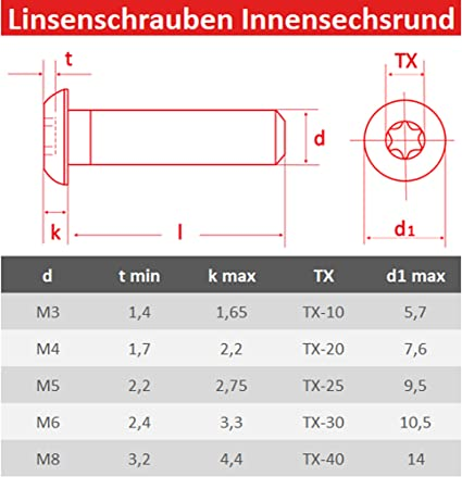 Flachkopfschrauben OPIOL QUALITY M5x70 Linsenkopfschrauben mit Flansch ISR 30 St/ück TORX Linsenkopf rostfrei Innensechsrund ISO 7380