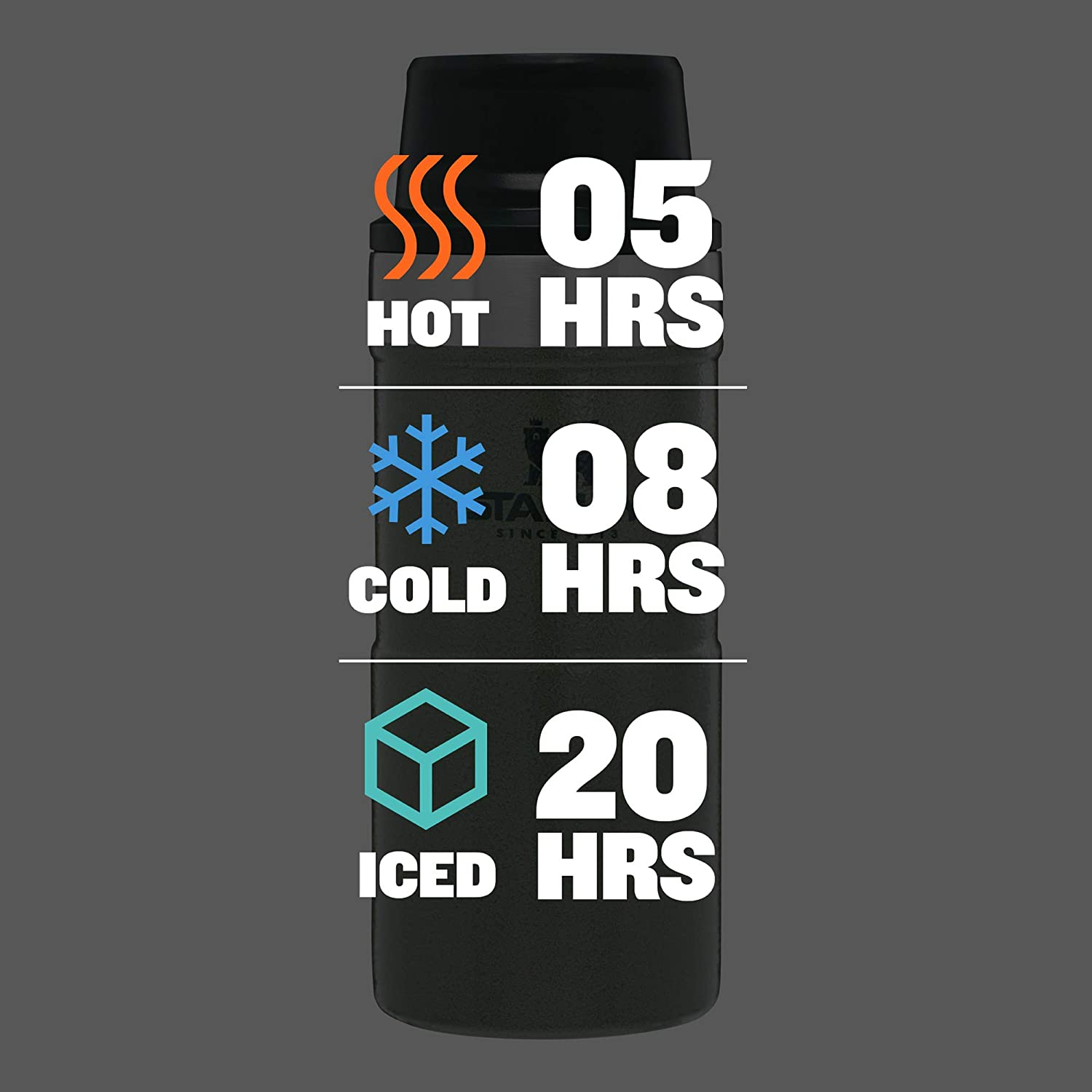 Classic Trigger-Action Travel Mug
