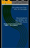 Einkommensteuertabelle 2017 - Grundtarif: Grundtabelle von 8.800,- bis 308.790,- Euro (Steuertabellen)