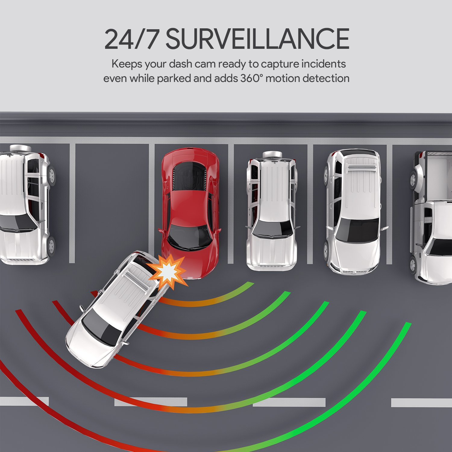 and More DR03 /& DR02 D Dual Dash Cameras DR02 J Dashboard Camera Hardwire Kit for DR01 AUKEY Dash Cam Hardwire Kit with Motion Detection Sensor DR02 DRA1