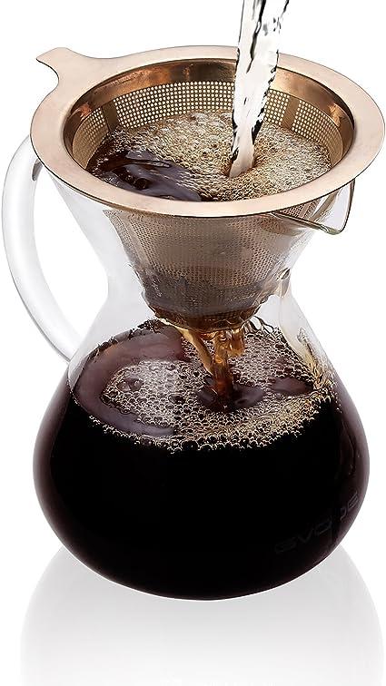 GVODE Pour Over Coffee Maker