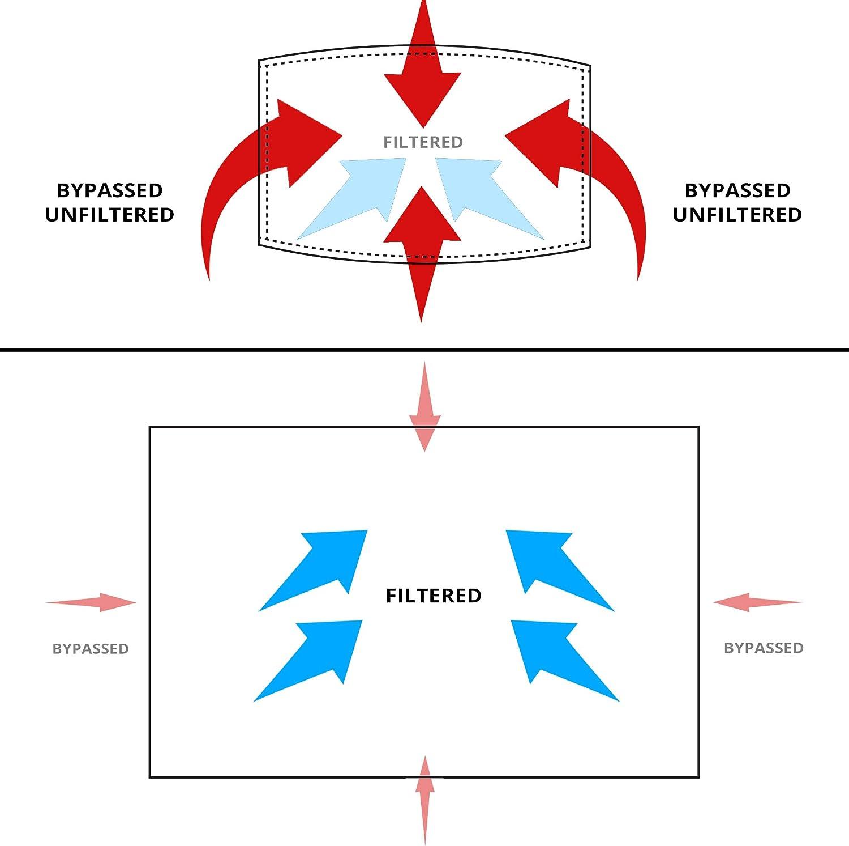 SCHROEDER MN-16QPMLZ25 Direct Interchange for SCHROEDER-16QPMLZ25 Pleated Microglass Media Millennium Filters