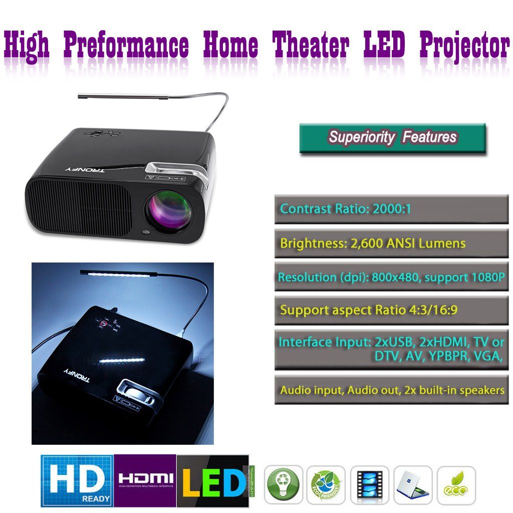 Tronfy Focus ajustable proyector LED portátil HD 800 * 480 PANEL ...