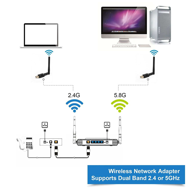 amazon com dual band 2 4 5ghz 600 mbps wireless usb wifi network rh amazon com
