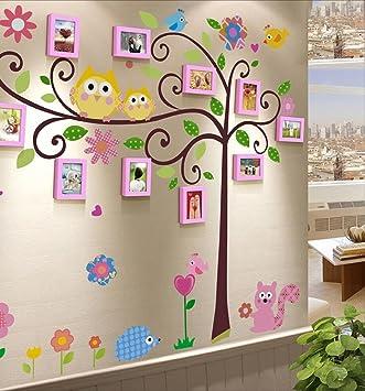 Bilderrahmen Kinderzimmer