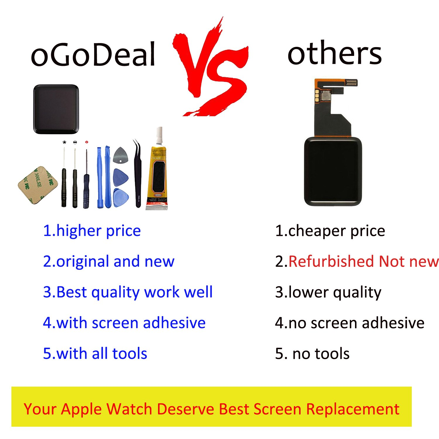 Ogodeal Apple Watch Series 1 A1803 and (1st generation) A1554 Screen Repair Kit 42mm Sapphire Crystal Version LCD Screen and Digitizer Assembly Replacement with Repair Tool Set by ogodeal (Image #2)