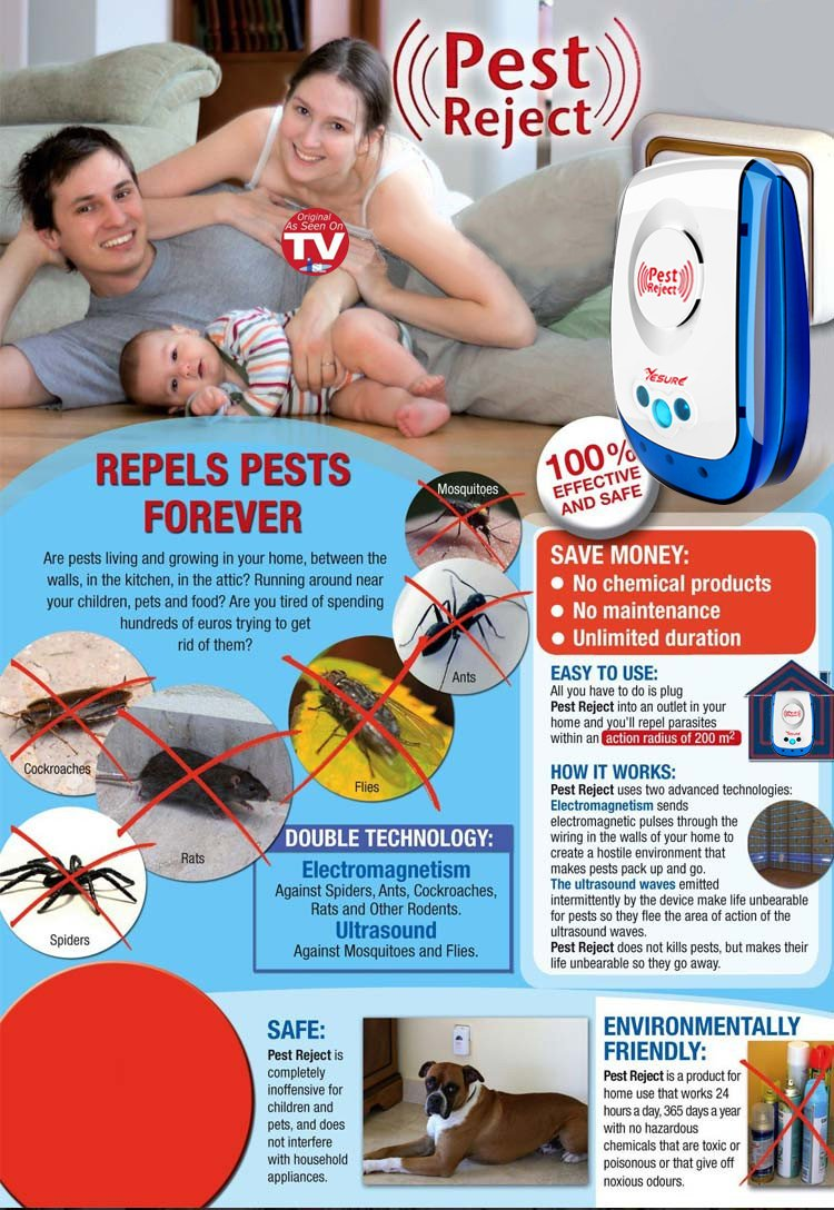 Amazon.com : YESURE Ultrasonic Pest Repeller Electronic Insects ...