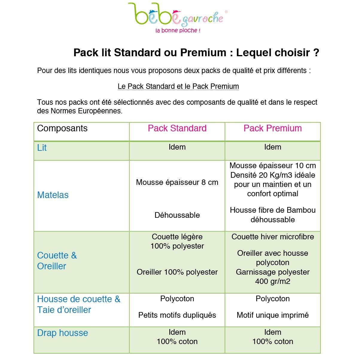 Bebegavroche Pack Complet Premium Lit Espace = Lit+Matelas /& Parure+Couette+Oreiller
