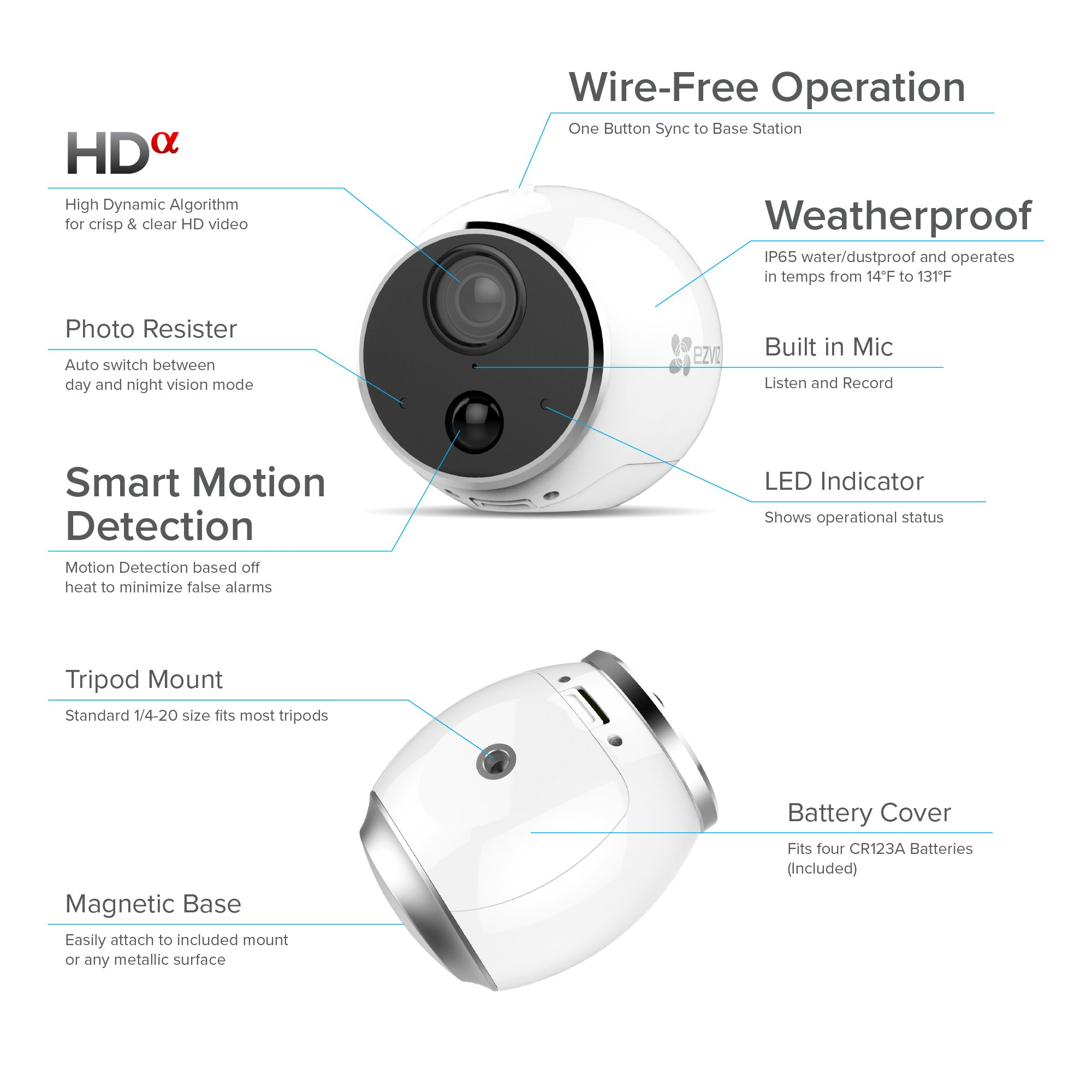 EZVIZ Mini Trooper Wire-Free Indoor / Outdoor Security Camera System with 8GB MicroSD Card, Works with Alexa by EZVIZ (Image #2)