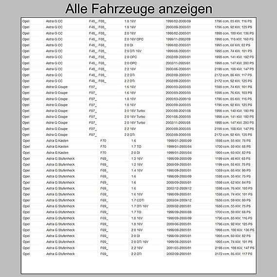 yaobl uesea AZ Volver Stand Ventilador Regulador vorwieder Stand Opel Astra H G Opel Corsa Opel Zafira A B Opel Omega B: Amazon.es: Coche y moto