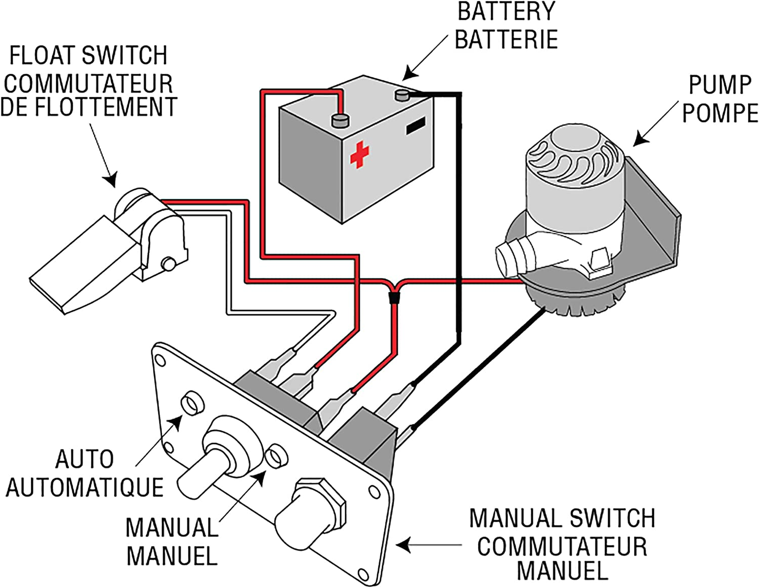 Rule Bilge Pump Switch Wiring Diagram from images-na.ssl-images-amazon.com