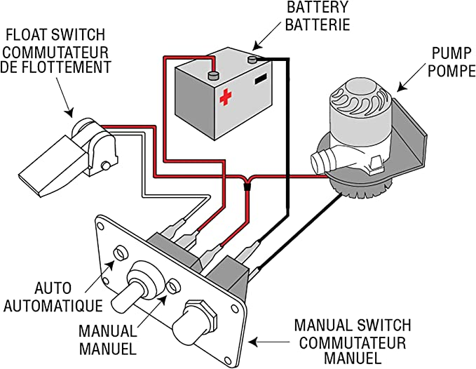 diagram of a float switch schematic amazon com 10 amp breaker on off auto bilge pump sports   outdoors  amp breaker on off auto bilge pump