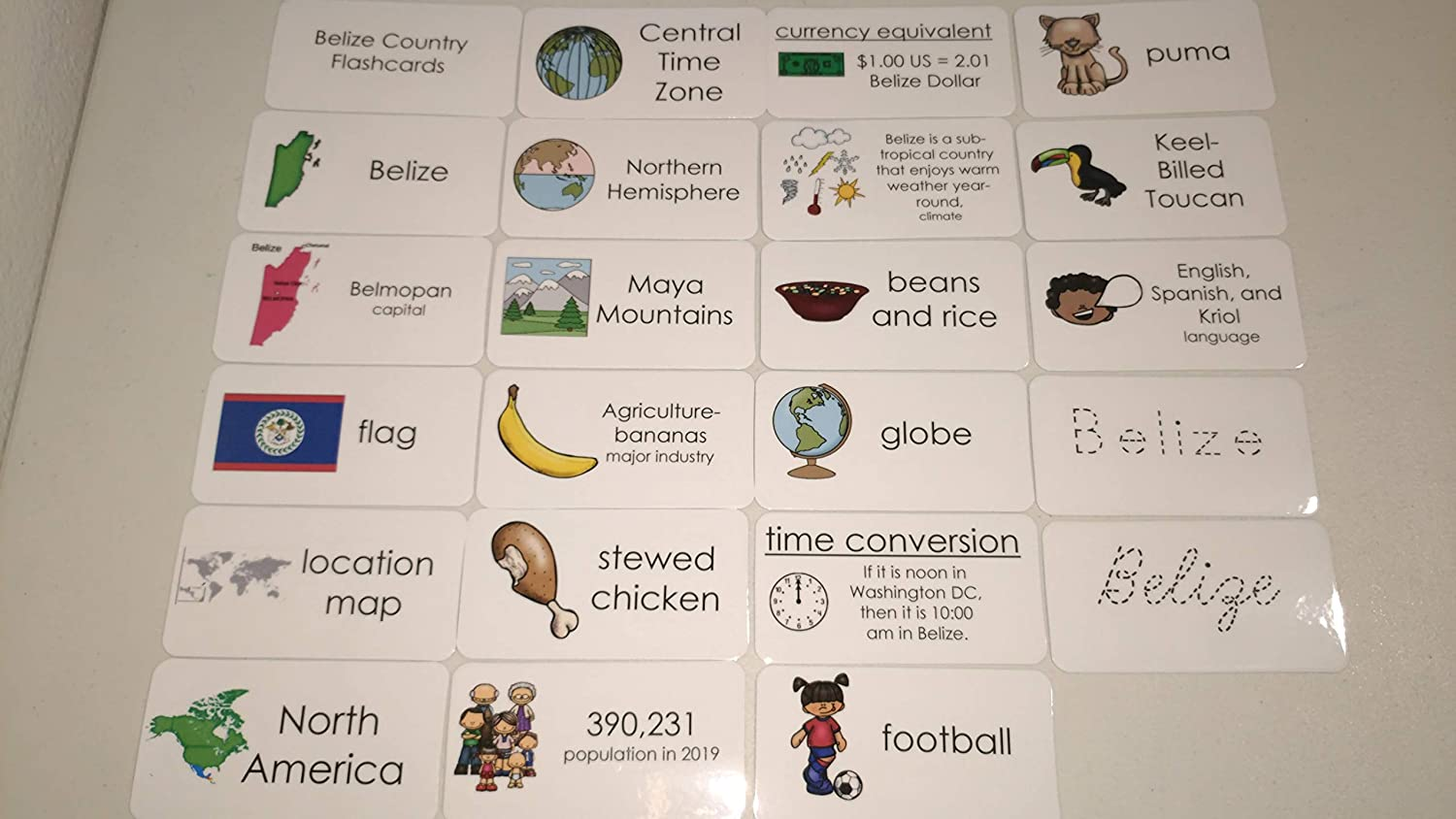 23 Belize Country Geography Flashcards.
