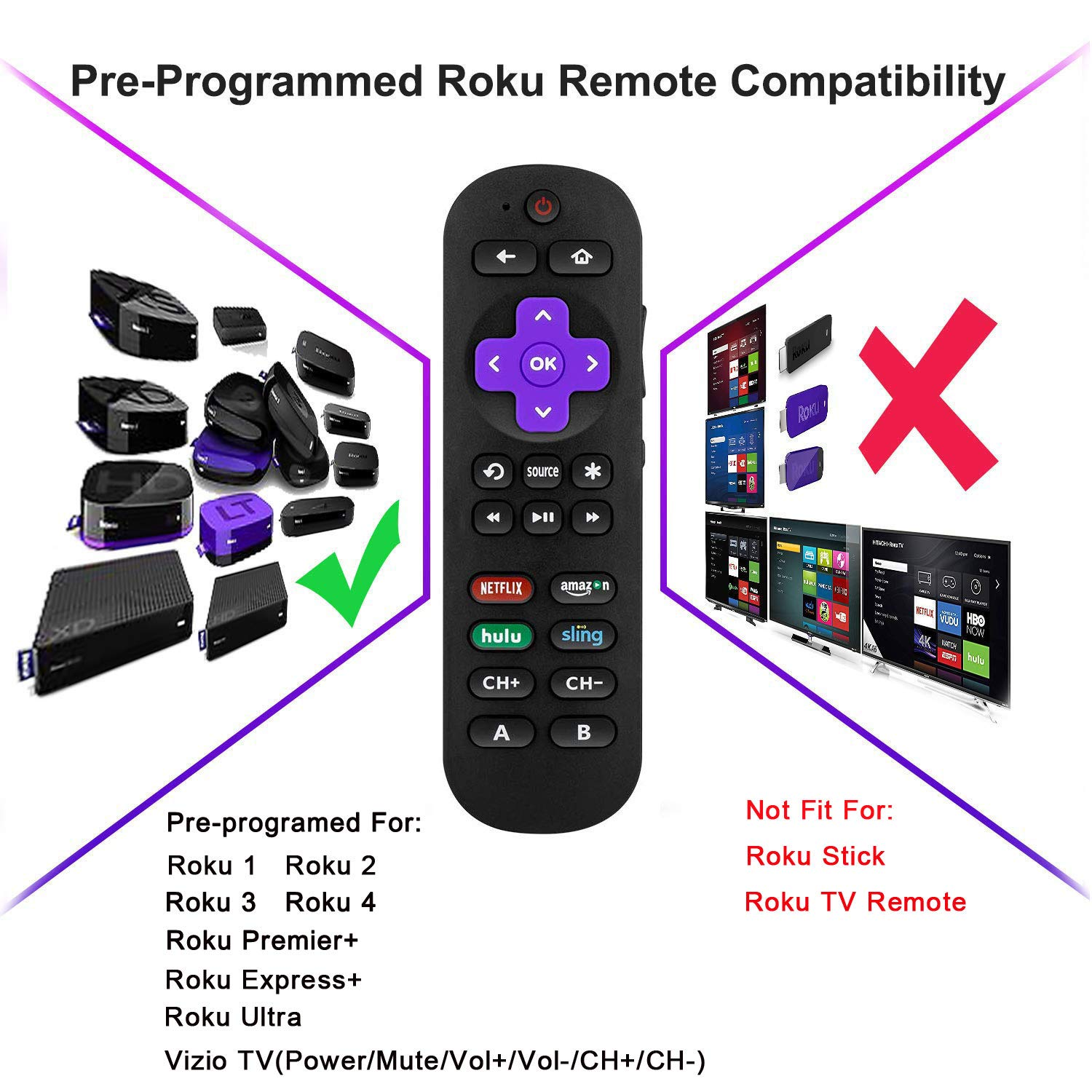 Universal Remote Control For Roku Player With 9 More Learning Keys to Control TV Soundbar Receiver All in One (Fit For Roku 1 2 3 4 Premier+ Express Ultra)【NOT FOR ROKU STICK & BUILT-IN ROKU TV】 by Hztprm (Image #2)