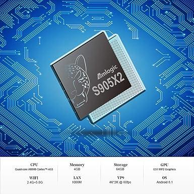Beelink GT1 Mini TV Box Android 8.1 Memoria 4GB Almacenamiento 32GB Amlogic S905X2 4 Core 4K UHD USB3.0 Ranura para Tarjetas TF HDMI 2.1 HDCP 2.2 Control ...