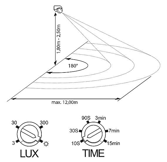 Sebson® Detector de Movimiento Exterior IP44, Montaje en Pared, programable, Sensor de Infrarrojos, Alcance 12m / 180°, LED Adecuado, orientable: Amazon.es: ...