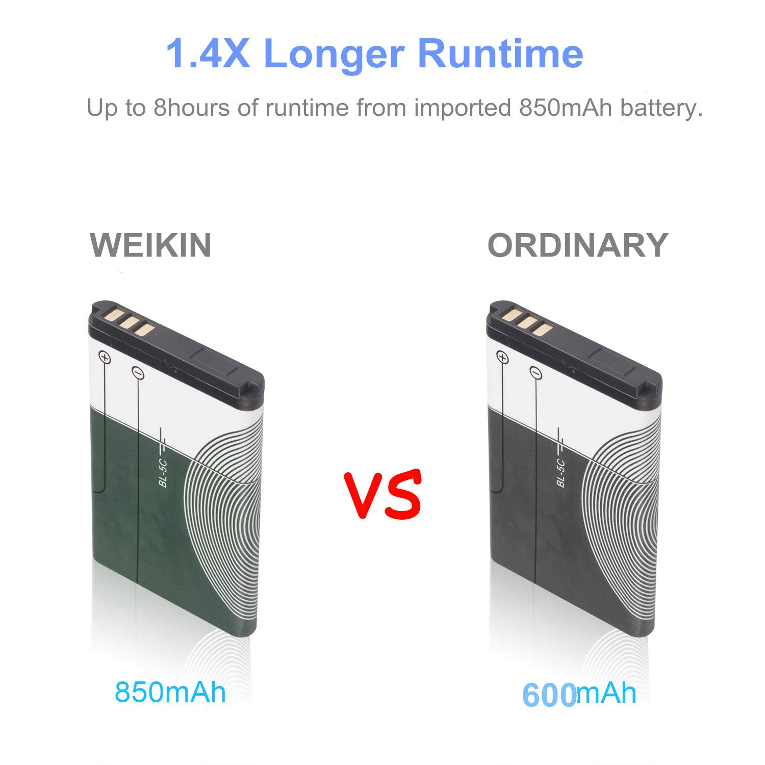 weikin Handheld Game Console, 168 Classic Games 3 Inch LCD Screen Portable Retro Video Game Console Support for Connecting TV and Two Players, Good Gifts for Kids and Adult. by weikin (Image #3)