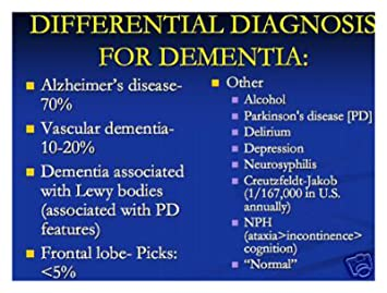 52 page alzheimers disease dementia powerpoint presentation on cd