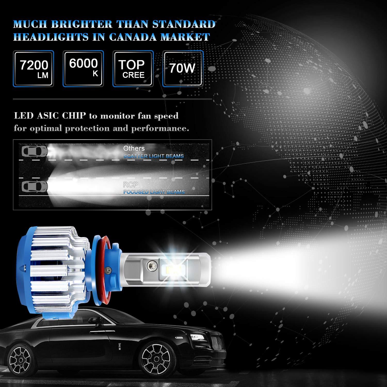 WinPower Bombillas LED H11 / H8 / H9 Faro Todo en uno Kit de conversión 70W 7200Lm 6000K Efecto xenon Blanco frio CREE Motocicleta Lámpara, ...