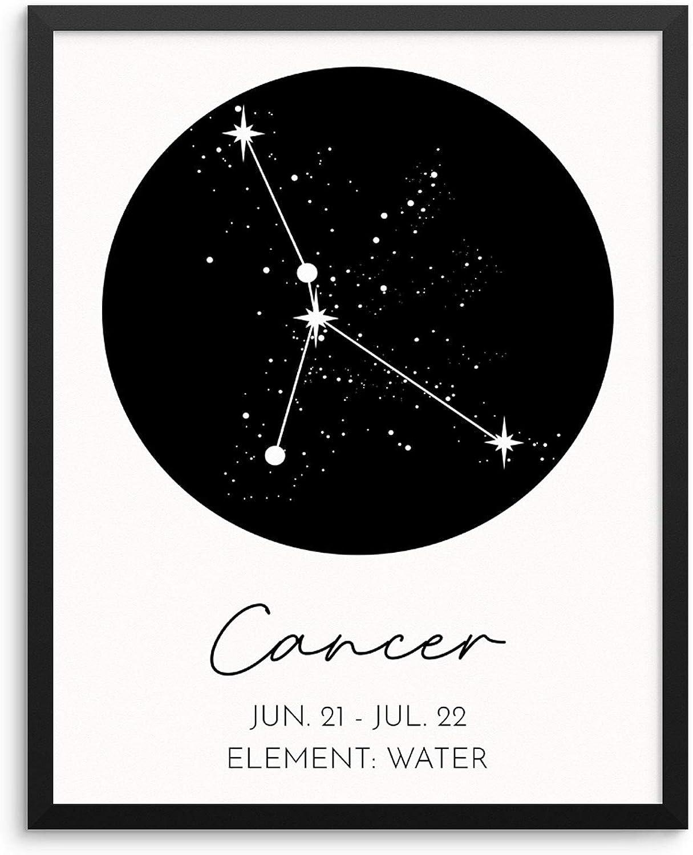 Cancer horoscope astrology zone