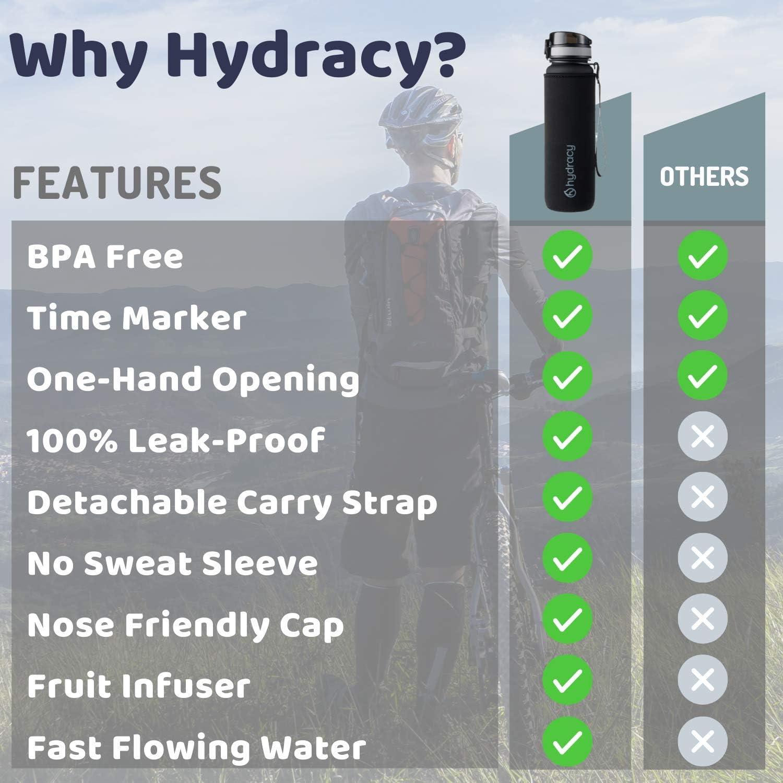 Antigoteo y sin Sudor Sin BPA con Filtro de Infusi/ón de Frutas Ideal para el Ejercicio y los Deportes al Aire Libre Hydracy Botella de Agua 1 Litro con Marcador de Tiempo