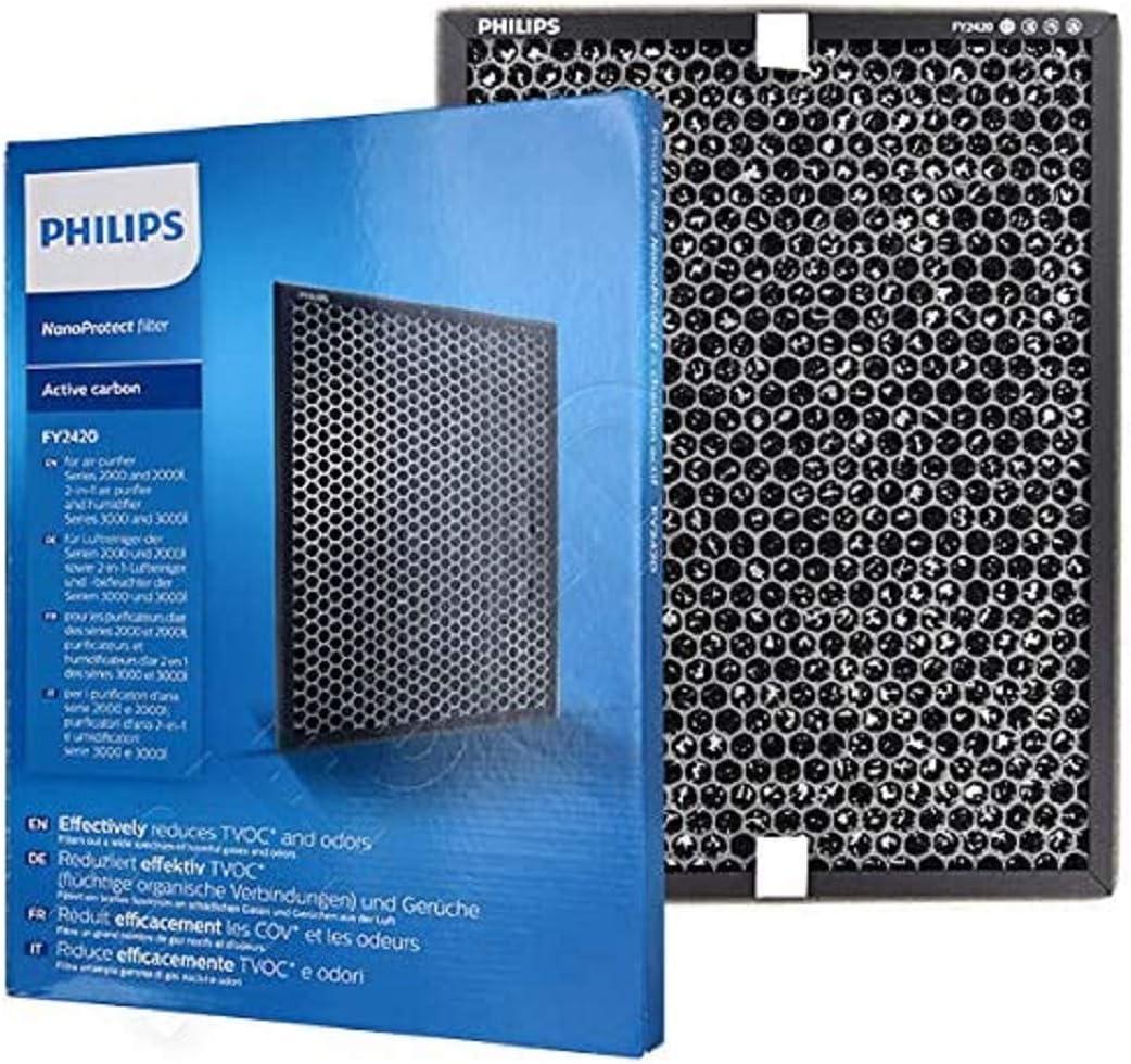 Philips FY2420/30 Filtro de carbono activo para purificador de ...