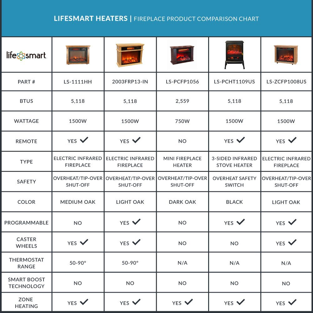 amazon com lifepro ls pcfp1056 750w mini fireplace heater