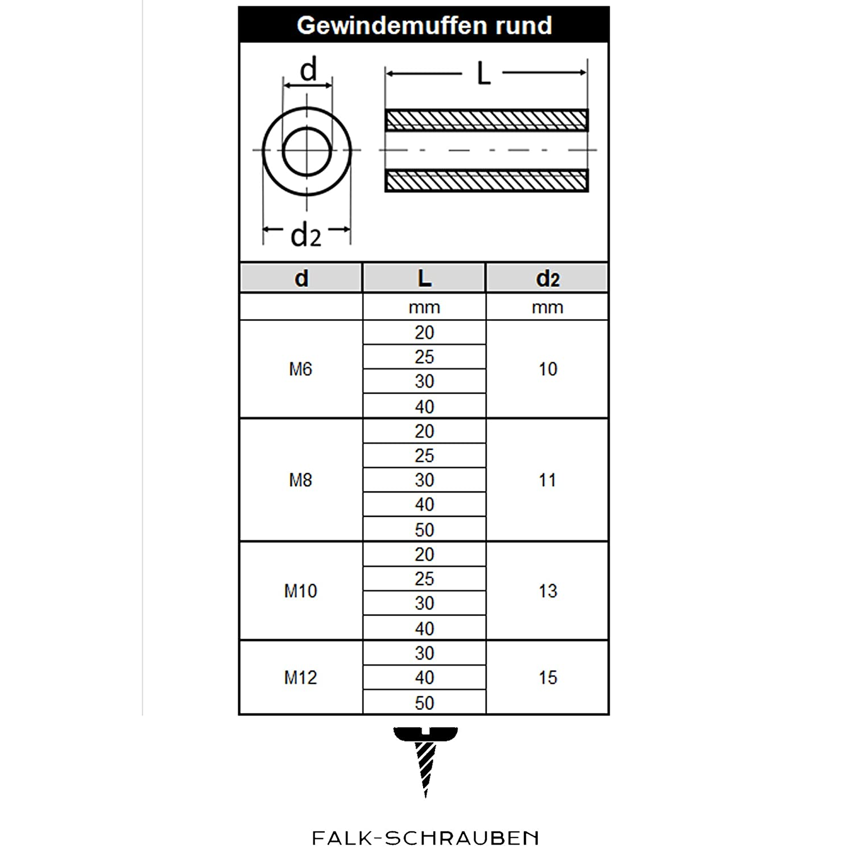 Gewindemuffen M20 x 50 rund D28 1 St/ück Edelstahl A2 V2A VA Falk-Schrauben Distanzmuttern Verbindungsmuttern Langmuttern