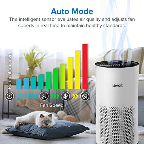 LEVOIT Air Purifier for Home Large Room with H13 True HEPA Filter, Air Cleaner for Allergies and Pets, Smokers,Mold,Pollen,Dust,Pollutants,Quiet Odor Eliminators for Bedroom, Smart Auto Mode, LV-H133