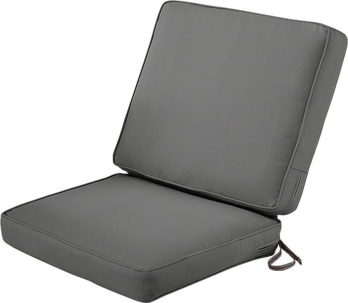 Top 10 Furniture Cushion Foam