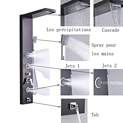 Saeuwtowy Panel de Ducha de Moderna Acero Inoxidable Columna ...