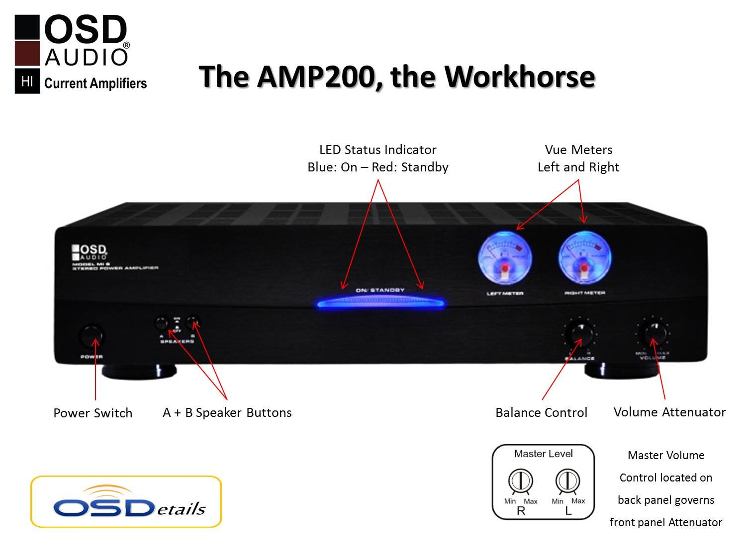 Osd Amp200 Class A B Toroidal Power High Current 2 Ohms Two Way 20 Watts Audio Amplifier Stable Stereo Bridgeable 250w Dual Sourcing And Speaker Level Input Home Theater
