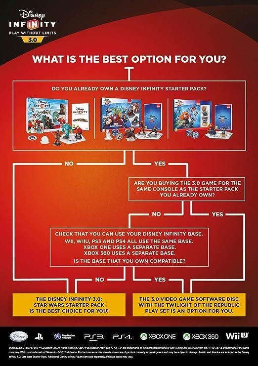 Disney Infinity 3.0 - Software Standalone [Importación Inglesa]: Amazon.es: Videojuegos