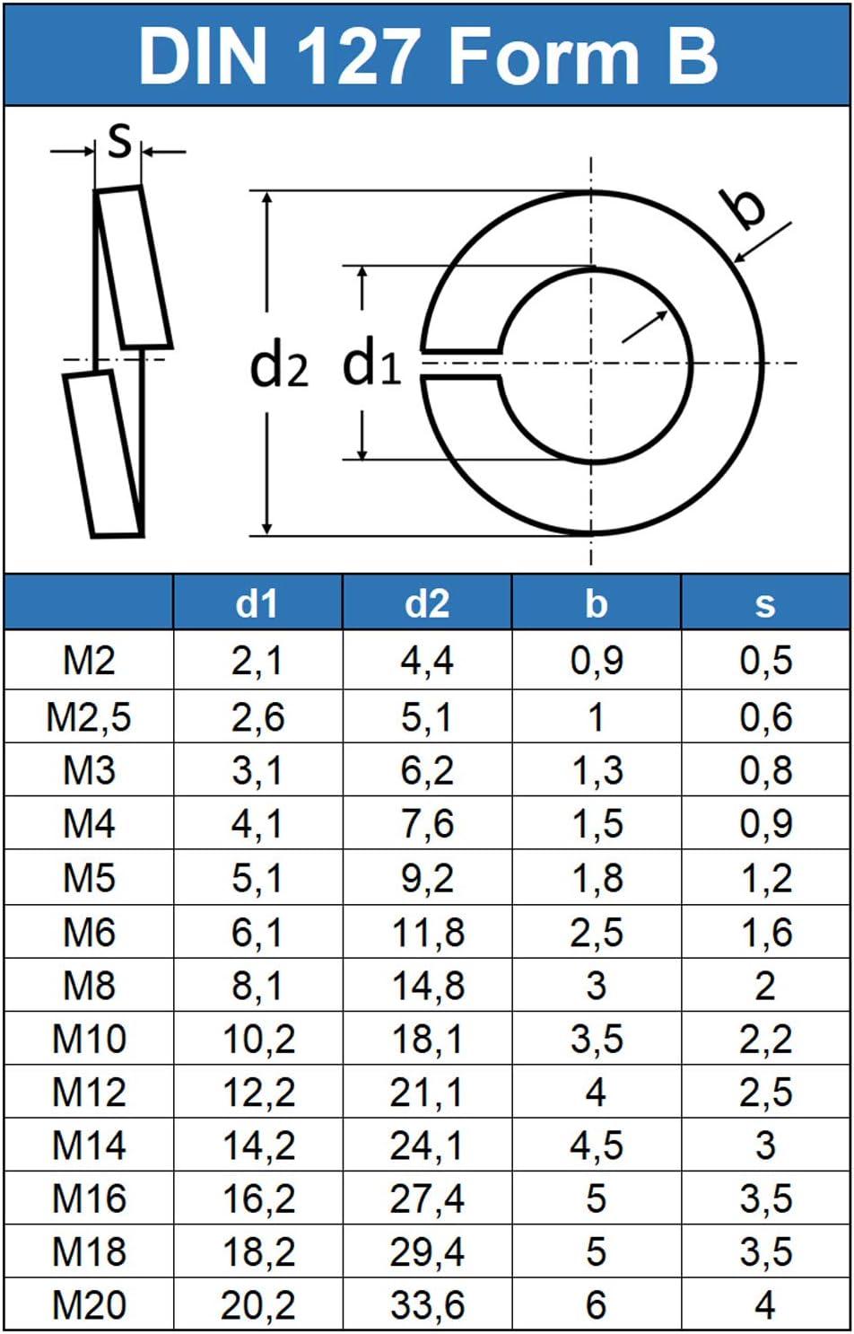 Eisenwaren2000 Sprengringe rostfrei Sperringe Edelstahl A2 V2A 40 St/ück - Federringe DIN 127 Form B Federscheiben M5