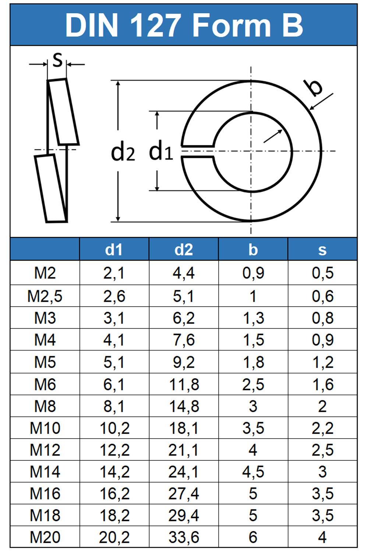 20 St/ück Edelstahl A2 V2A Sperringe - Federringe DIN 127 Form B Federscheiben M12 Sprengringe rostfrei Eisenwaren2000