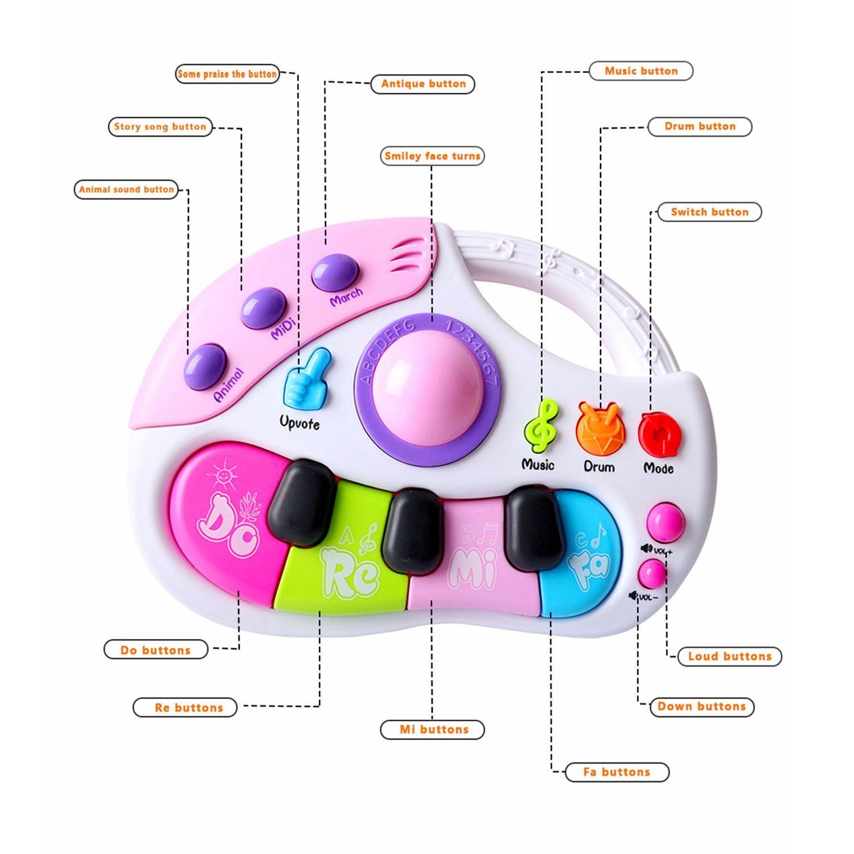 Shayson Bebé Teclado de Piano, Teclado electrónico portátil Multifuncional para niños Juguete Musical Juguete Educativo Educativo de Desarrollo: Amazon.es: ...