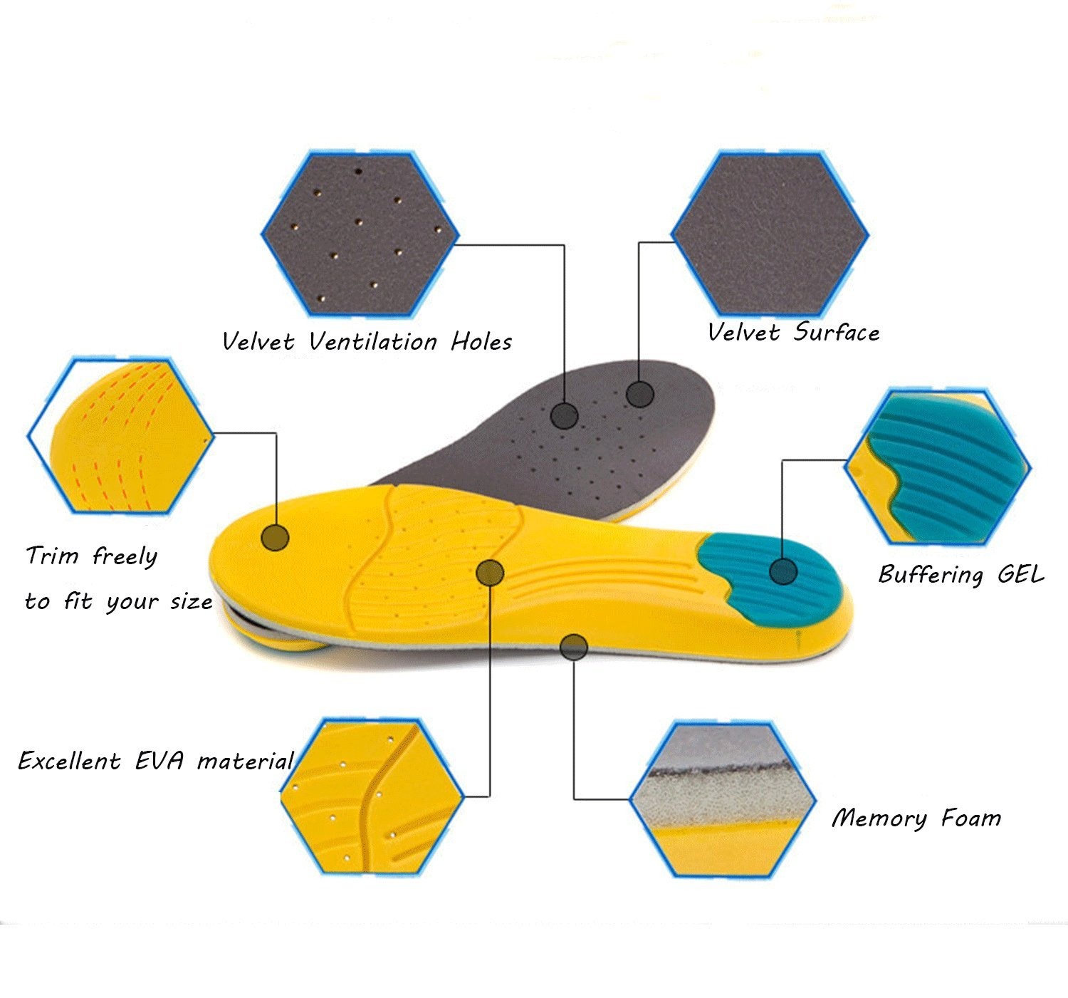 amazon com lyna trimmable relieve fatigue gel insoles shoes pad for outboard motor schematic amazon com lyna trimmable relieve fatigue gel insoles shoes pad for walking or doing sports(1 pair) (35 40) health & personal care
