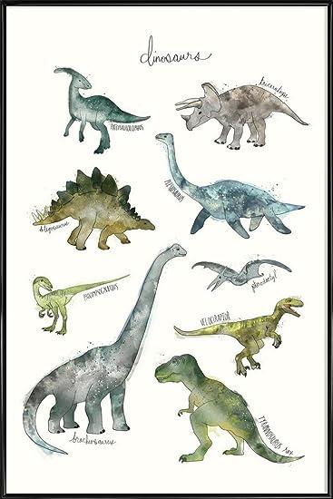 Amazon De Juniqe Bild Mit Rahmen 20x30cm Dinosaurier Kinderzimmer