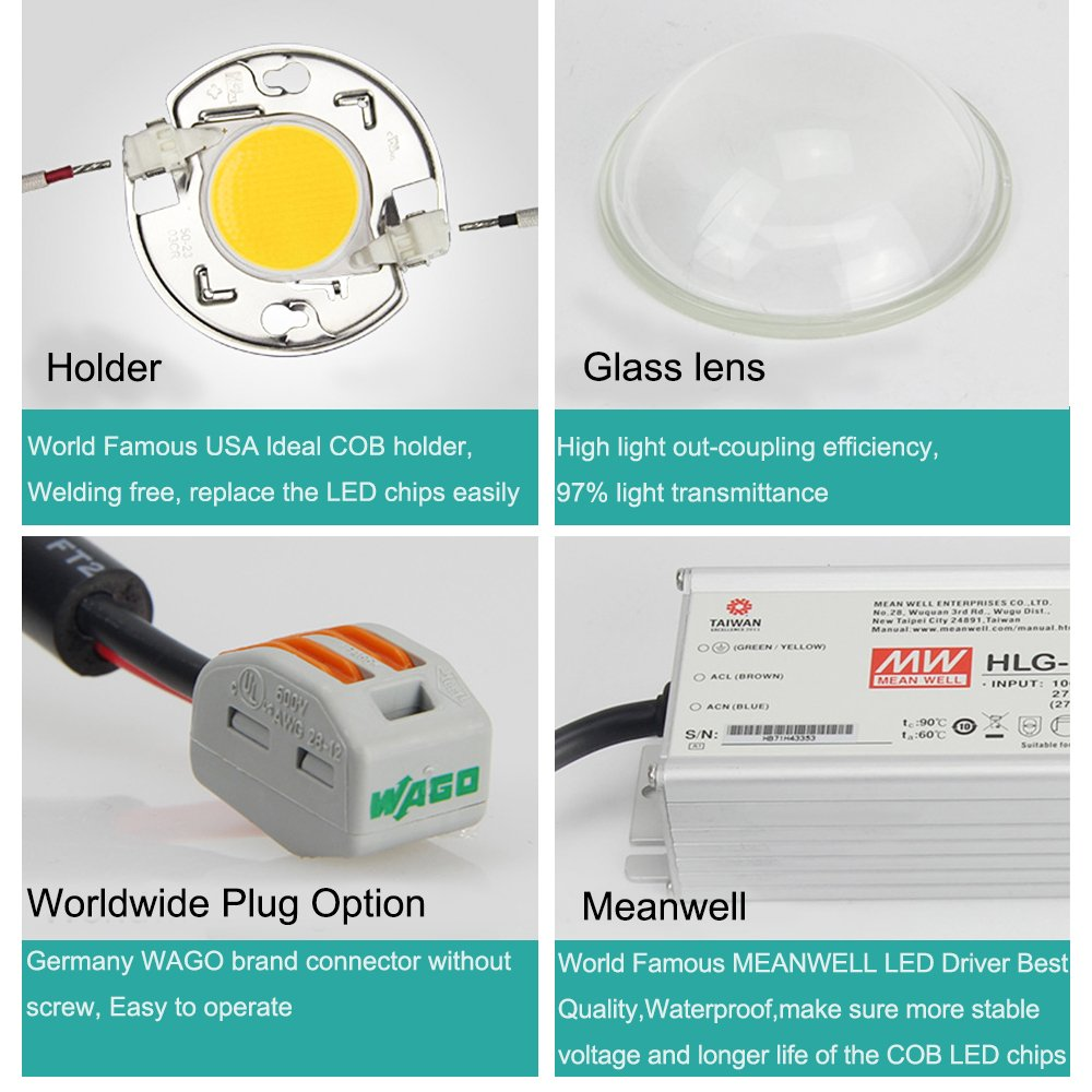 Amazon.com : CREE COB LED Grow Light, CANAGROW CXB3590 400W 48000LM ...