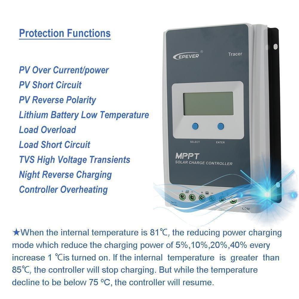 Sun Yoba Solar Charge Controller Mppt Specifics Tracer2210a 12v 24v Home Improvement