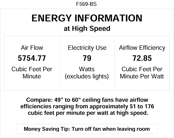 Minka Aire F569 Bs Supra 52 Ceiling Fan With Light Remote Control Brushed Steel Works Alexa Com
