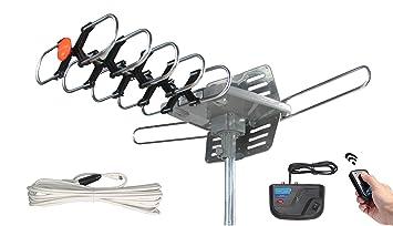 Review Outdoor Digital TV Antenna