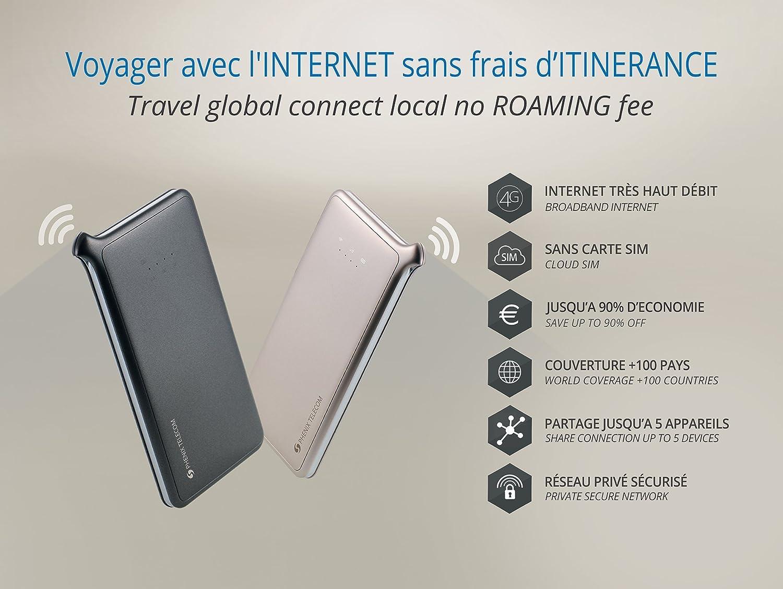 Phenix Roaming Hotspot - 4 G sin Tarjeta SIM: Internet ...