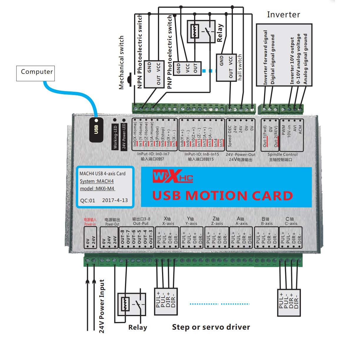 ایگرد - خرید از آمازون   UCONTRO USB 2MHz Mach4 CNC 6 Axis