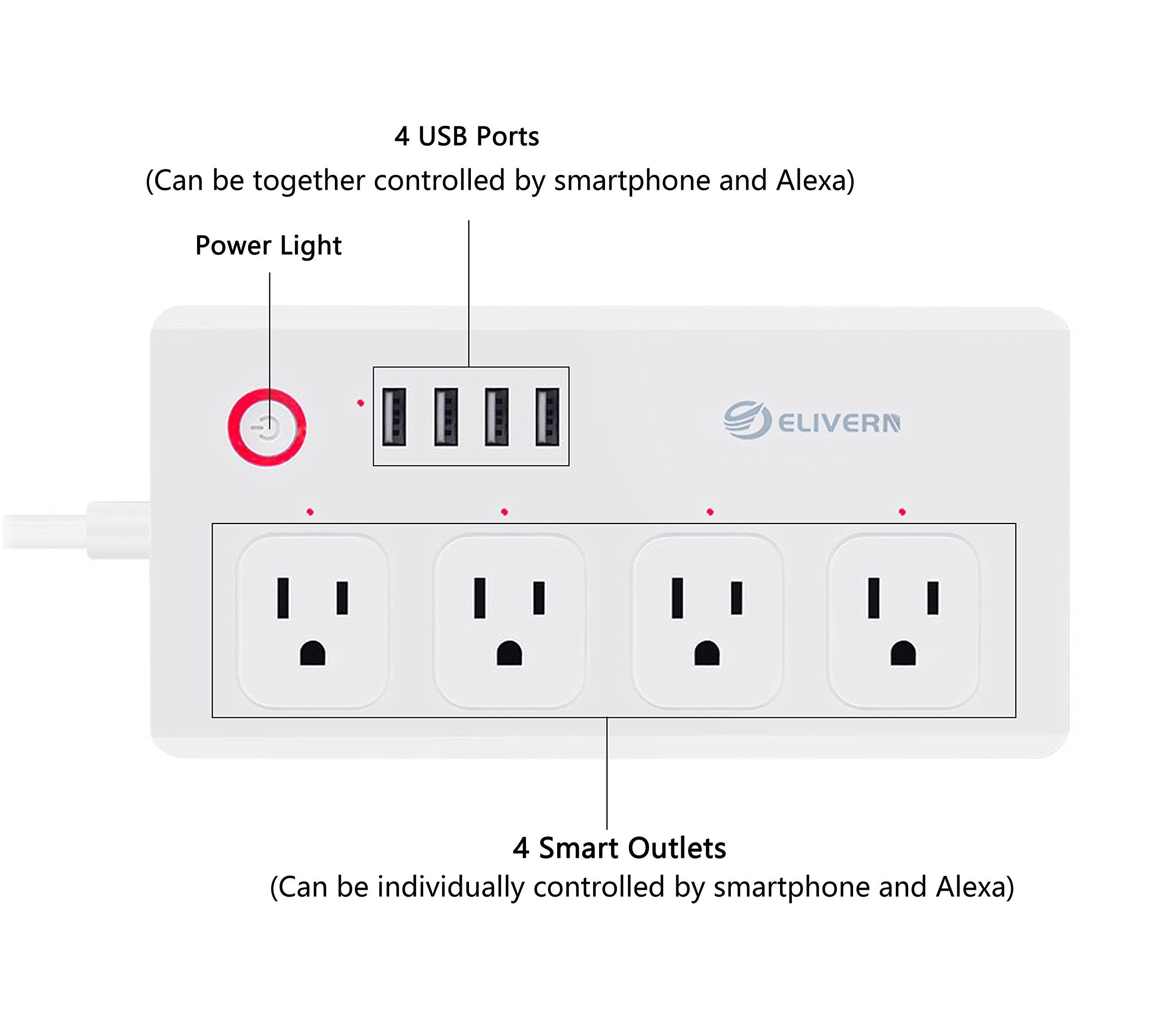 2018 Upgraded Smart Power Strips, Elivern Surge Protector with 4 AC Sockets and 4 USB Charging Ports, No Hub Required, Support Voice Controlled by Amazon Echo and Google Home