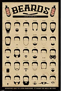 Amazon gango home dcor 4 vintage barber shop art prints shave pyramid america beards the art manliness poster 24x36 inch malvernweather Images
