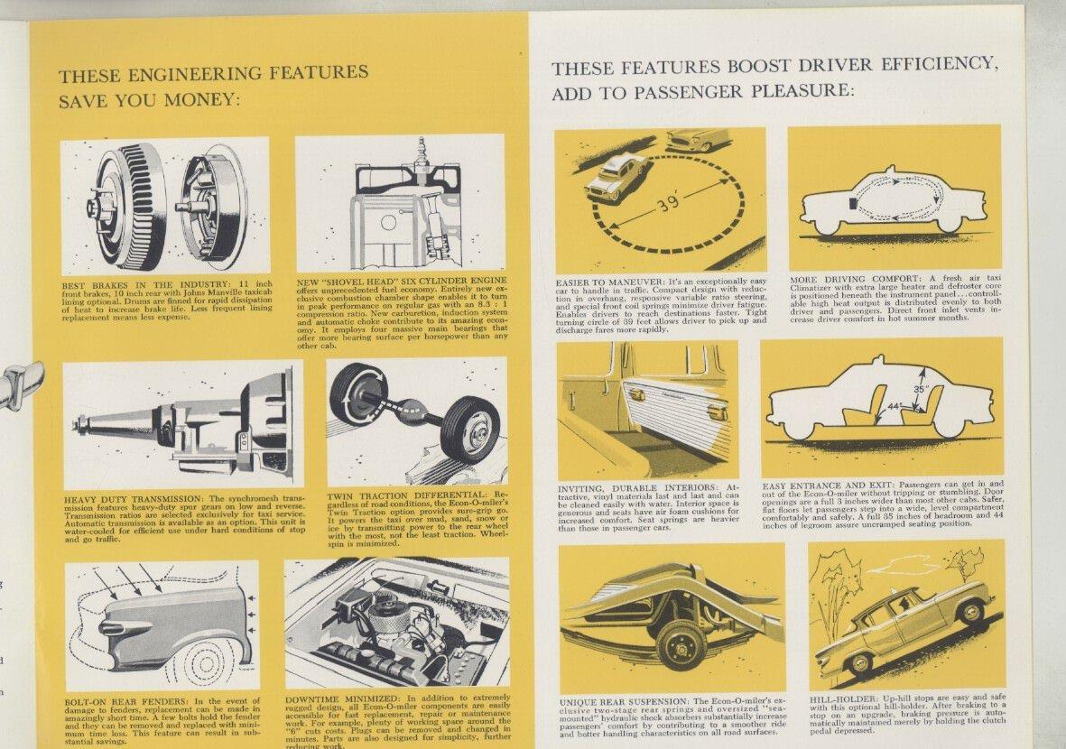 Amazon.com: 1959 Studebaker Econ-O-Miler 59SY-1 59VY-1 Taxi Cab Brochure: Entertainment Collectibles